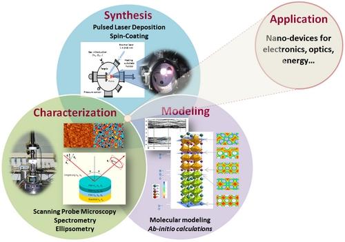 Thin Films & Nanomaterials